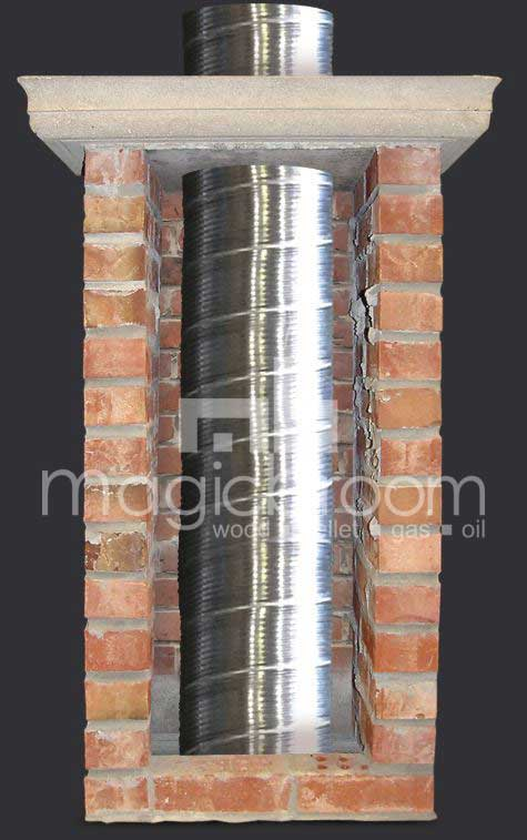 Stainless Steel Liners Southern Md Magic Broom Chimney
